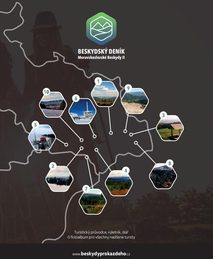 Mapa výšlapů v Beskydech